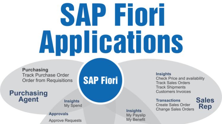 Curso SAP Fiori – User Experience