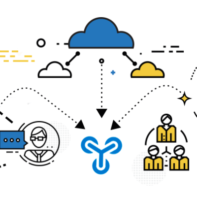 Entrenamiento SAP Leonardo
