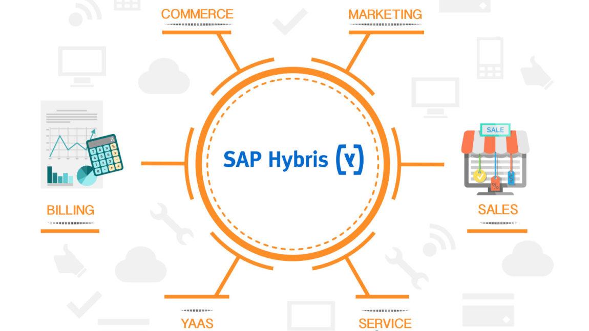 Entrenamiento SAP Hybris Funcional