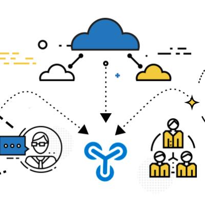 Entrenamiento SAP Leonardo – IOT